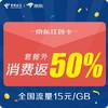 中国电信京东红包卡手机卡(消费返E卡)
