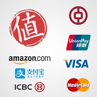黑五信用卡最全优惠指南