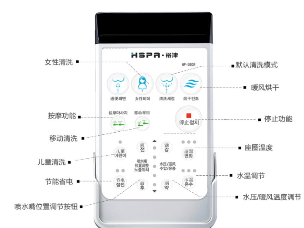 HSPA 裕津 HP-360R 即热式智能马桶盖