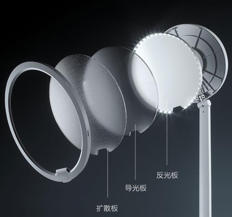 Yeelight 智能LED护眼台灯 prime版