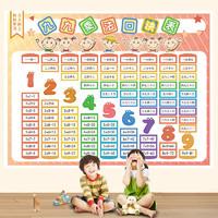 漢語拼音字母表墻貼一年級全套小學生兒童聲母韻母乘法口訣表貼畫