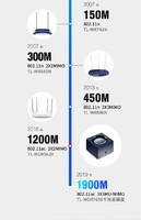 TP-LINK 易展Mesh分布式路由 双频千兆端口TPLINK无线路由器 家用穿墙王5G穿墙高速wifi宿舍 学生寝室wdr7650
