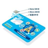 出游必备: 印尼 巴厘岛3-15天4G电话卡(CTM)