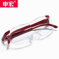 申宏 頭戴式眼鏡型放大鏡