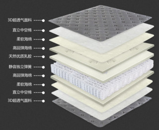 MENGSHEN 梦神温莎古堡Windsor XCD-M026 乳胶弹簧床垫 180*200*28cm