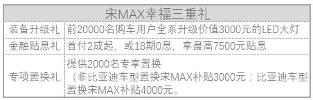 比亚迪宋MAX 7座MPV