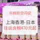 乐桃航空闪促:上海香港-日本(大阪/东京/冲绳)往返含税 470元/人起