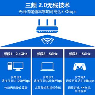 LINKSYS 领势 EA9500S 千兆无线路由器(四核1.8GHz博通处理器、LAN×8、MU-MIMO)