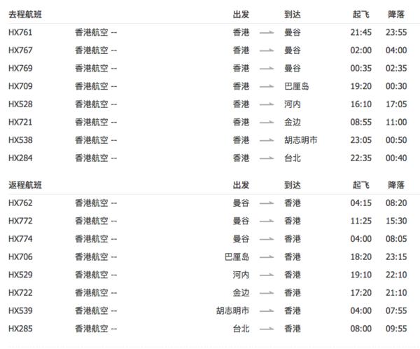 香港航空 香港直飞台北/东南亚多地2-7天往返含税机票