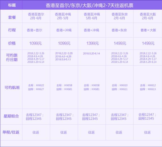 香港航空 香港直飞首尔/东京/大阪/冲绳2-7天往返含税机票