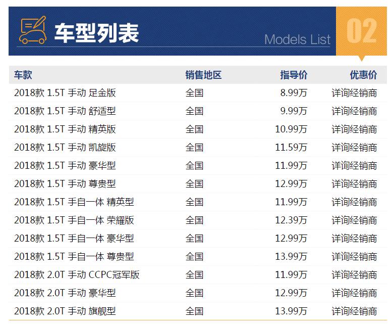 购车必看:东南 DX7 线上专享优惠 首付9000元、终身免费保养、146