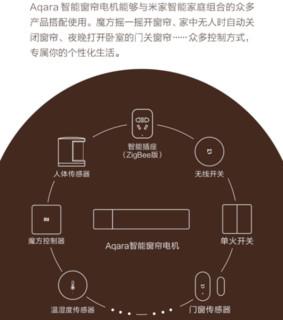 Aqara 绿米联创 ZNCLDJ11LM ZigBee开合帘版 窗帘电机