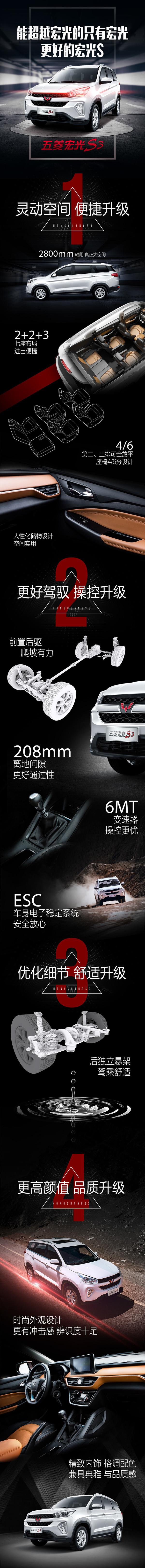 五菱 宏光S3 线上专享优惠