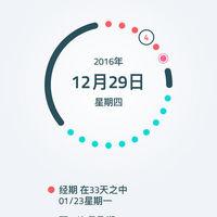 《iWoman》iOS中文软件