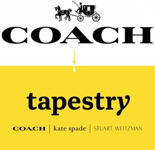 图片来自coach和tapstry官网