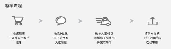 捷豹 XEL 加长中级豪华车