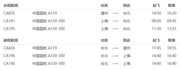 国航直飞 上海/温州-台北4-15天往返含税