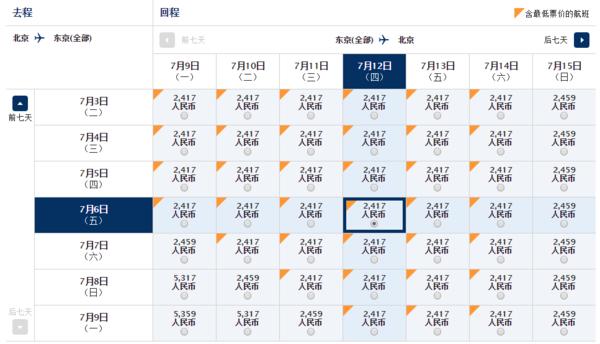 五星全日空 新春大促 全国多地往返日本