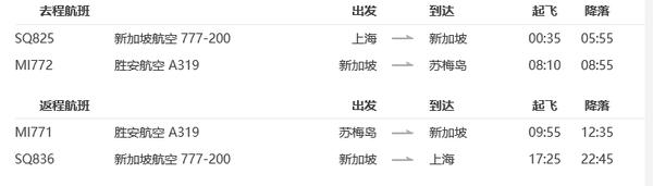 上海-泰国苏梅岛6天5晚自由行 新加坡航空+胜安航空执飞 多酒店可选
