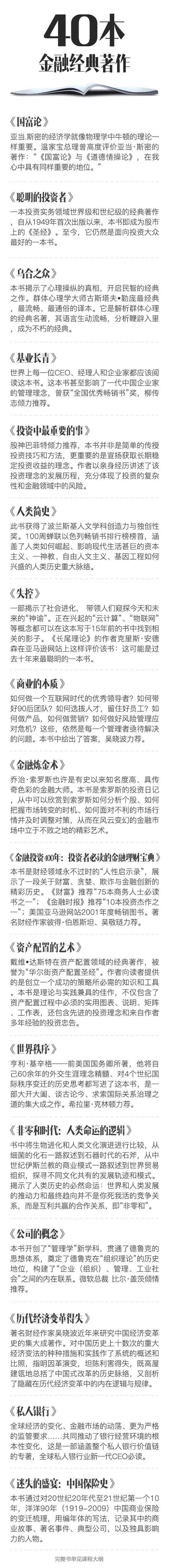 李清昊带你精读40本金融经典书籍-音频节目