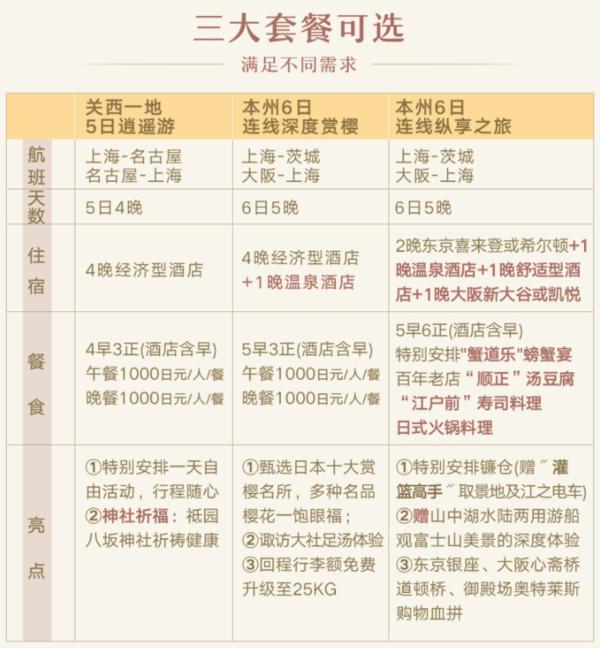 上海-日本本州5-6日跟团游
