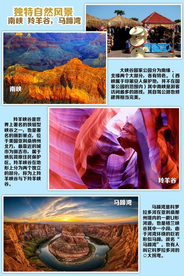上海-美国西海岸 9天跟团游(洛杉矶/拉斯维加斯/科罗拉多大峡谷/羚羊谷等多地)