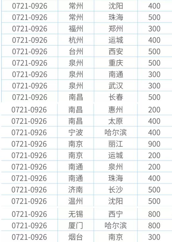 今年最值得关注的航司促销居然是这家!深圳航空会员日