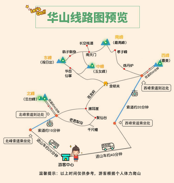 西安-华山纯玩一日游 可选不同索道上下