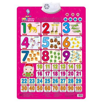 乐乐鱼发音有声挂图儿童早教玩具宝宝识字有声卡片幼儿启蒙认知学习玩具认数字篇六一儿童节礼物