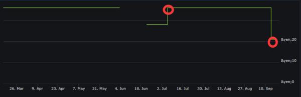《底特律:变人》折扣33%,5款原Win10商店独占游戏在Steam发售