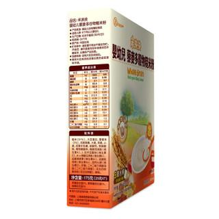 禾泱泱(Rivsea)婴幼儿米粉宝宝辅食糙米粉藜麦多谷物台湾进口含钙铁锌175g三段(8-36个月适用)