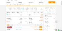 泰国狮航 杭州-泰国曼谷往返含税机票