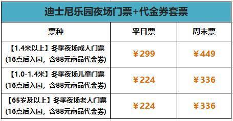 上海迪士尼乐园 冬季夜场票(含88元商品代金券)