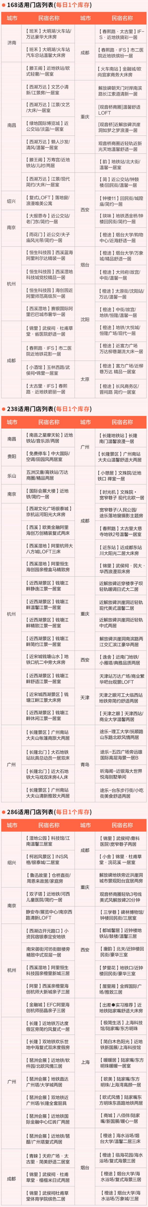 全国多地100+精品民宿 1晚通用房券(不约可退)