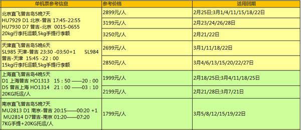优质航司直飞+宿芭东海滩!北京/上海/天津/南京-泰国普吉岛5-7自由行