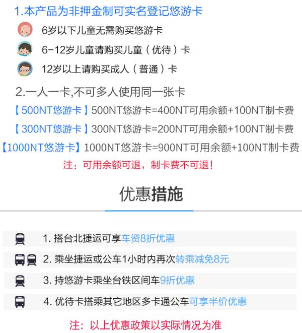 台湾悠游卡(捷运8折,公交、购物通用,赠送地图1张)