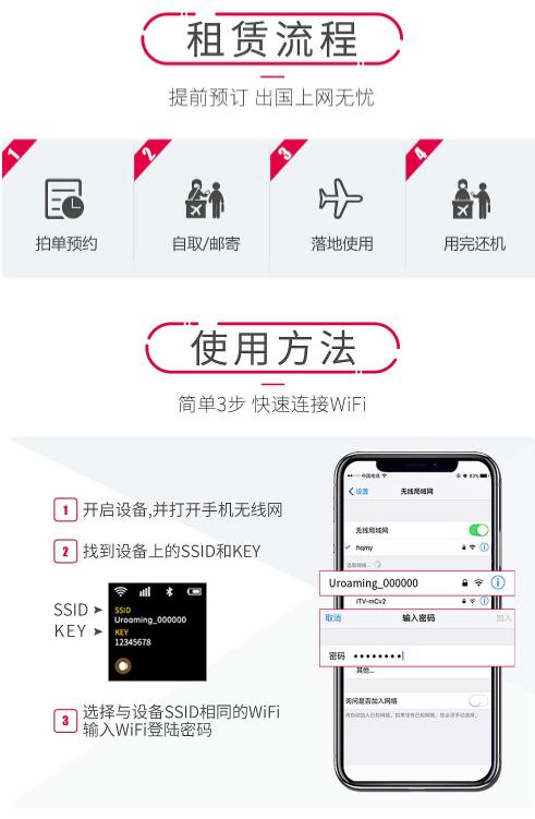 日本随身WiFi租赁  加速版/普通版