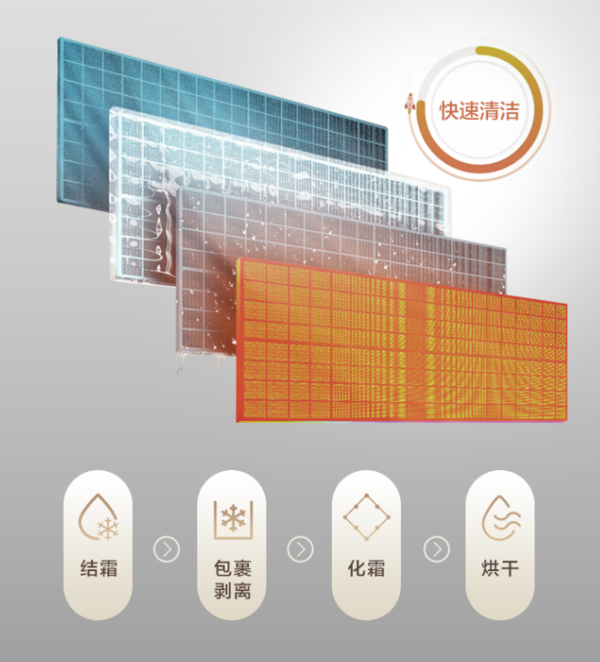 海信 小童星 KFR-50LW/E80A1(1P60) 2匹 一级变频 立柜式空调