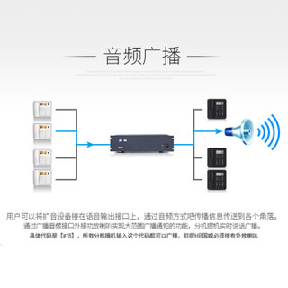 国威(HB)集团程控机架式电话交换机 GW1600(2)型 16外线120分机电脑调试远端维护酒店叫醒IVR语音导航