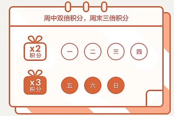 全球酒店8折!洲际酒店集团促销