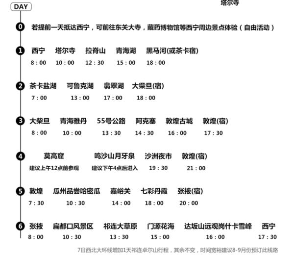 甘青大环线!西宁+青海湖+茶卡盐湖+敦煌+莫高窟+嘉峪关+张掖6天5晚自由行