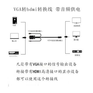 捷顺(JASUN)VGA转HDMI转换线 5米 高清电视显示器线 笔记本/台式机/接电视投影仪 支持1080P JS-086