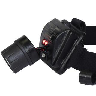 TORMIN LED微型防爆头灯 BW6310 1W/3W