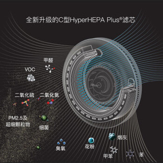 IQAir Atem Car HyperHEPA Plus 滤芯