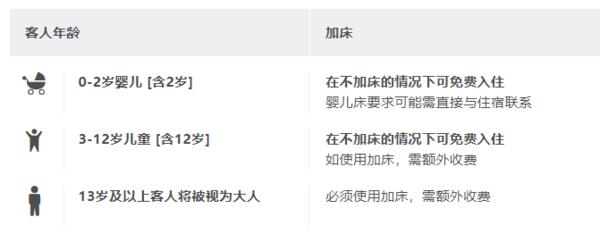 暑期住宿小荐:大阪篇:心斋桥贵?给你点好选择,附带儿童入住条件
