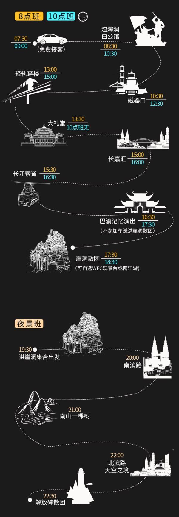 打卡网红景点!重庆市内纯玩1日游( 含长江索道 )