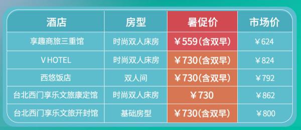 Agoda直营 台湾多地2晚通兑券 周末不加价 不约可退