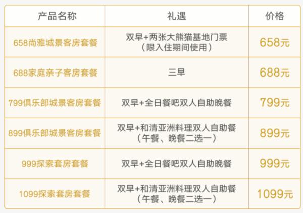 暑假、周末不加价!成都明宇尚雅饭店1晚+双早+熊猫基地门票两张