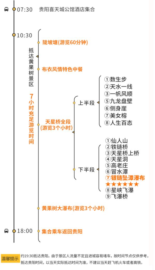 暑假纯玩!贵州黄果树大瀑布一日游