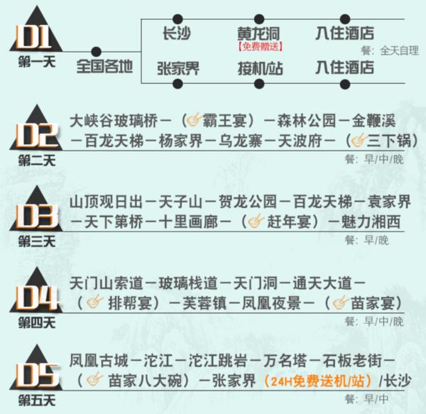 夜宿山顶!长沙/张家界-张家界+凤凰5天4晚跟团游(全程四星/五星酒店)